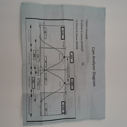 SCK LC135 / Y15ZR Camshaft Y7 ( FOR BLOCK 62MM BELOW )